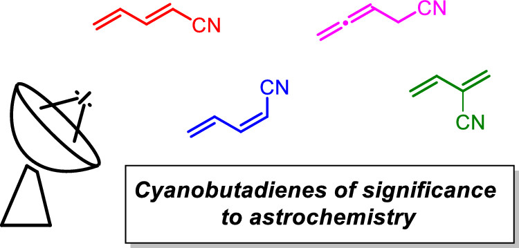 Graphical Abstract for Cyanobutadienes paper