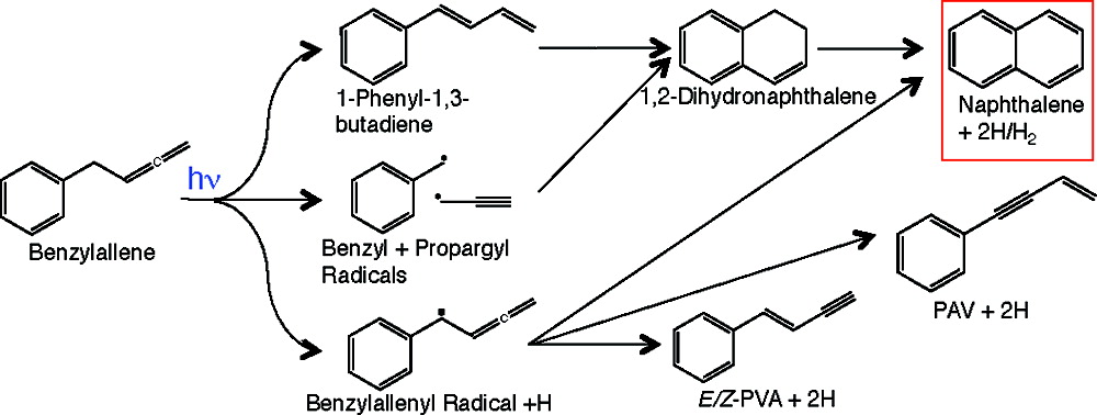 88_Photochemistry of Benzylallene Graphical Abstract Links to Article